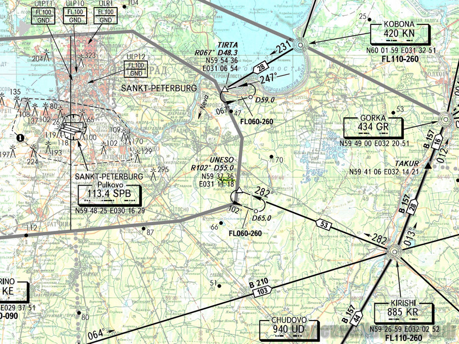 Подход в район аэродрома